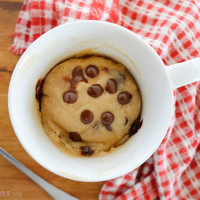 Microwave Chocolate Chip Mug Cookies