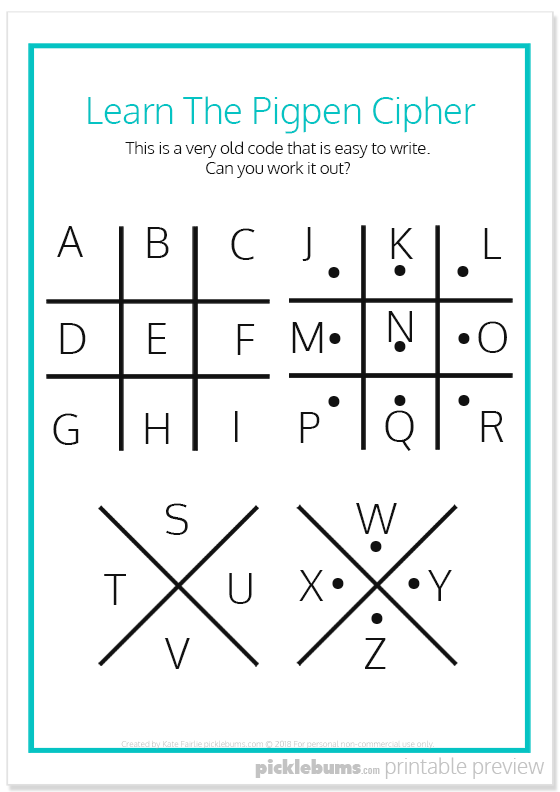 picture about Morse Code Printable identified as Neat Key Codes For Children - Cost-free Printables - Pickles